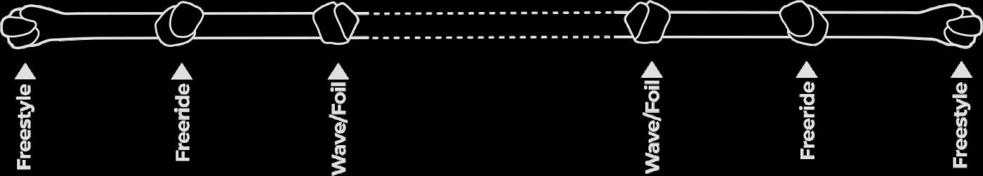 variable bridle Enduro V3