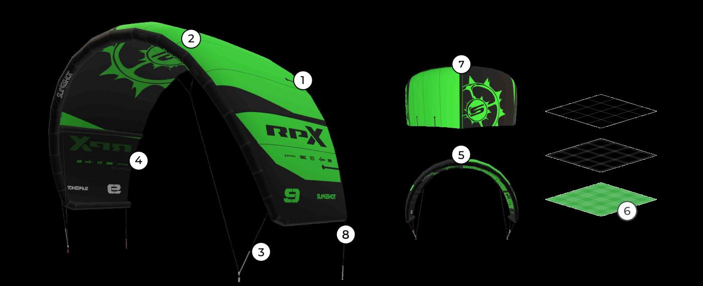 Slingshot RPX Key Featrures